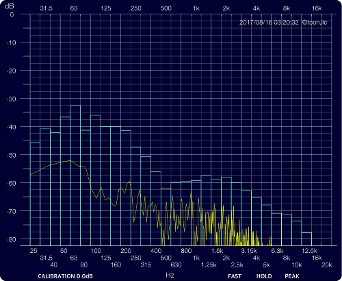 toon|fo-Kannon Audio Frequency Analyzer RTA Support - toon,llc